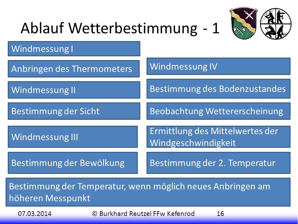 Ablauf Wetterbestimmung - 1