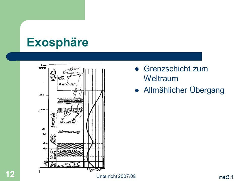 Exosphäre Grenzschicht zum Weltraum Allmählicher Übergang