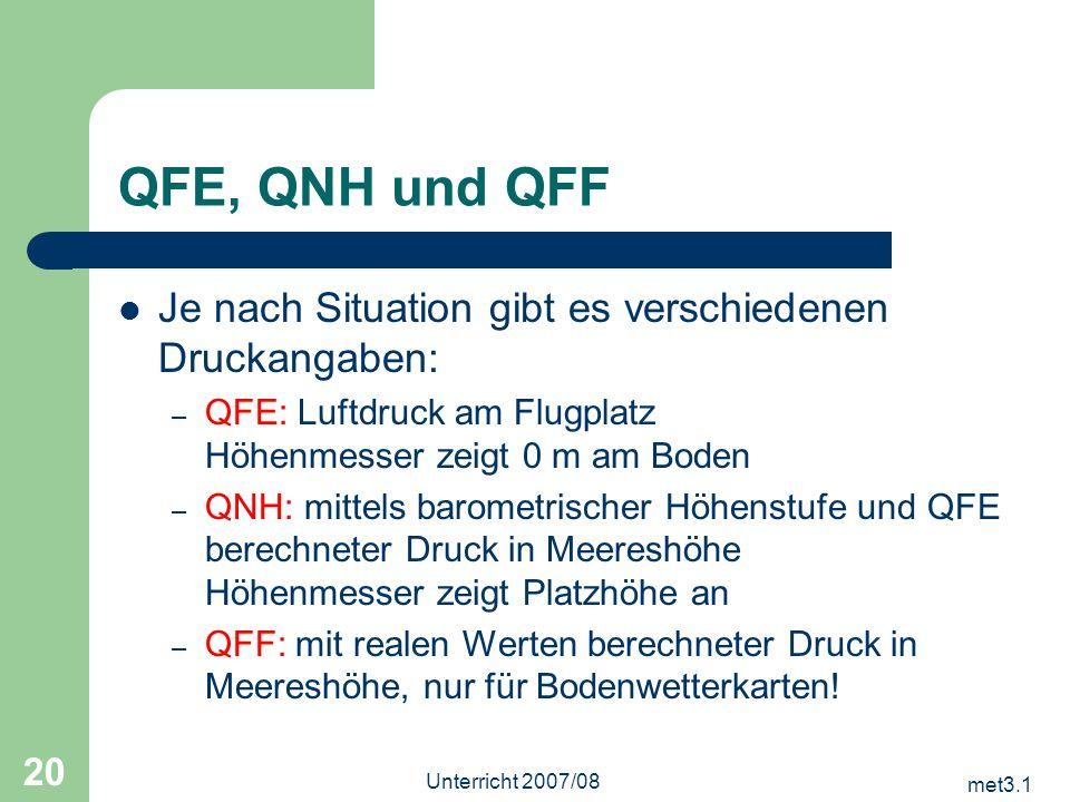QFE, QNH und QFF Je nach Situation gibt es verschiedenen Druckangaben: