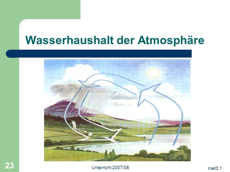 Wasserhaushalt der Atmosphäre