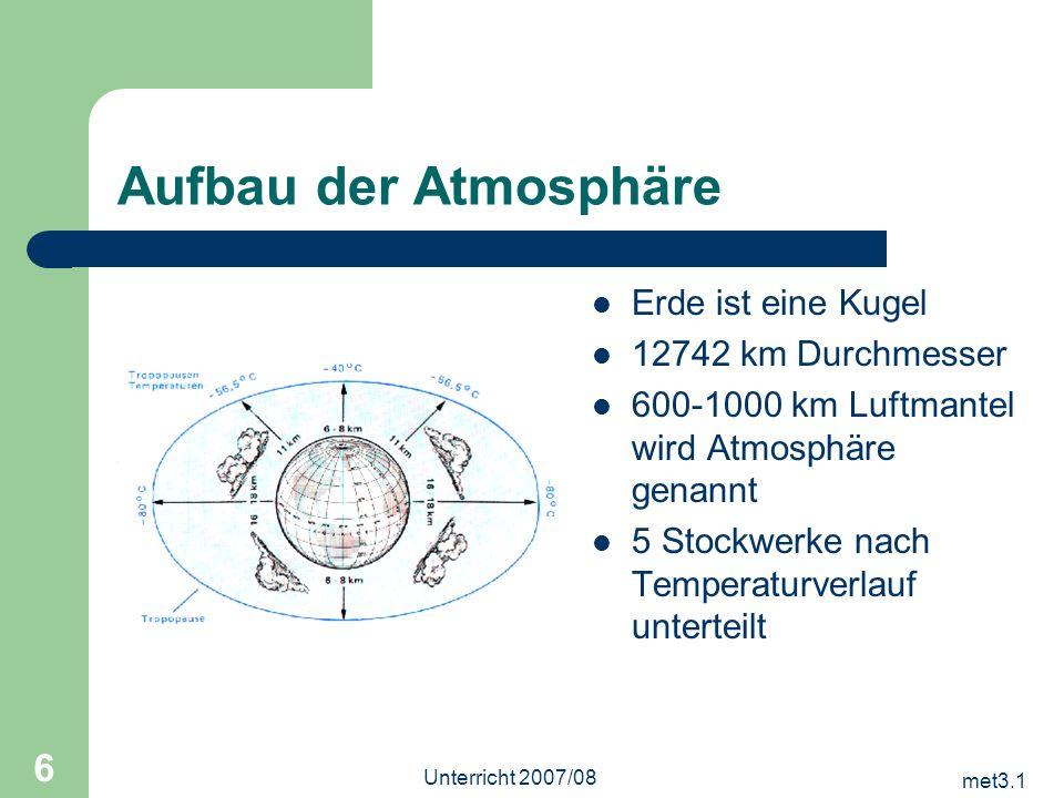 Aufbau der Atmosphäre Erde ist eine Kugel 12742 km Durchmesser