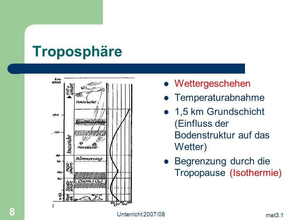 Troposphäre Wettergeschehen Temperaturabnahme