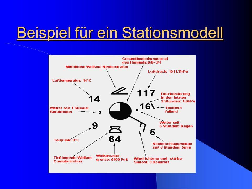 Beispiel für ein Stationsmodell