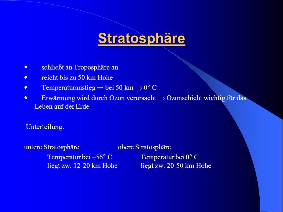 Stratosphäre · schließt an Troposphäre an · reicht bis zu 50 km Höhe