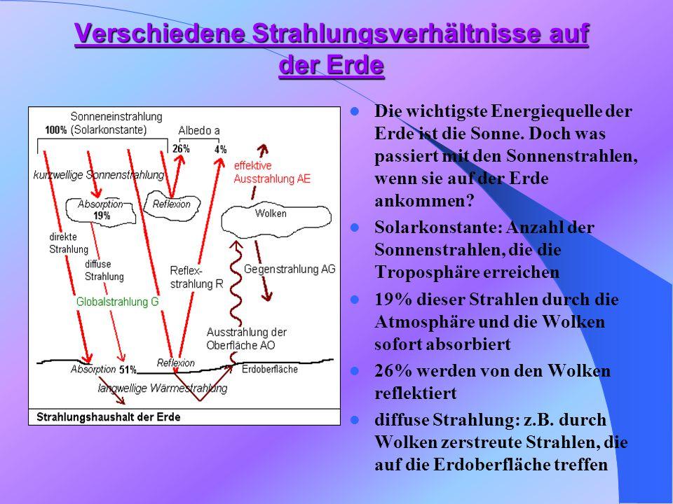 Verschiedene Strahlungsverhältnisse auf der Erde