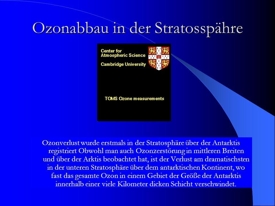 Ozonabbau in der Stratosspähre