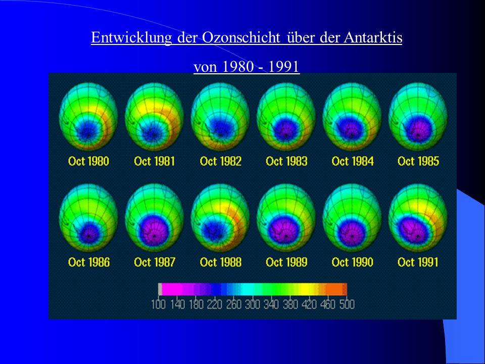 Entwicklung der Ozonschicht über der Antarktis