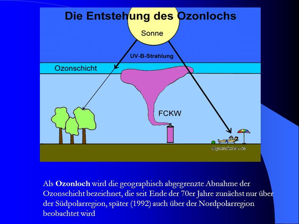 Als Ozonloch wird die geographisch abgegrenzte Abnahme der Ozonschicht bezeichnet, die seit Ende der 70er Jahre zunächst nur über der Südpolarregion, später (1992) auch über der Nordpolarregion beobachtet wird