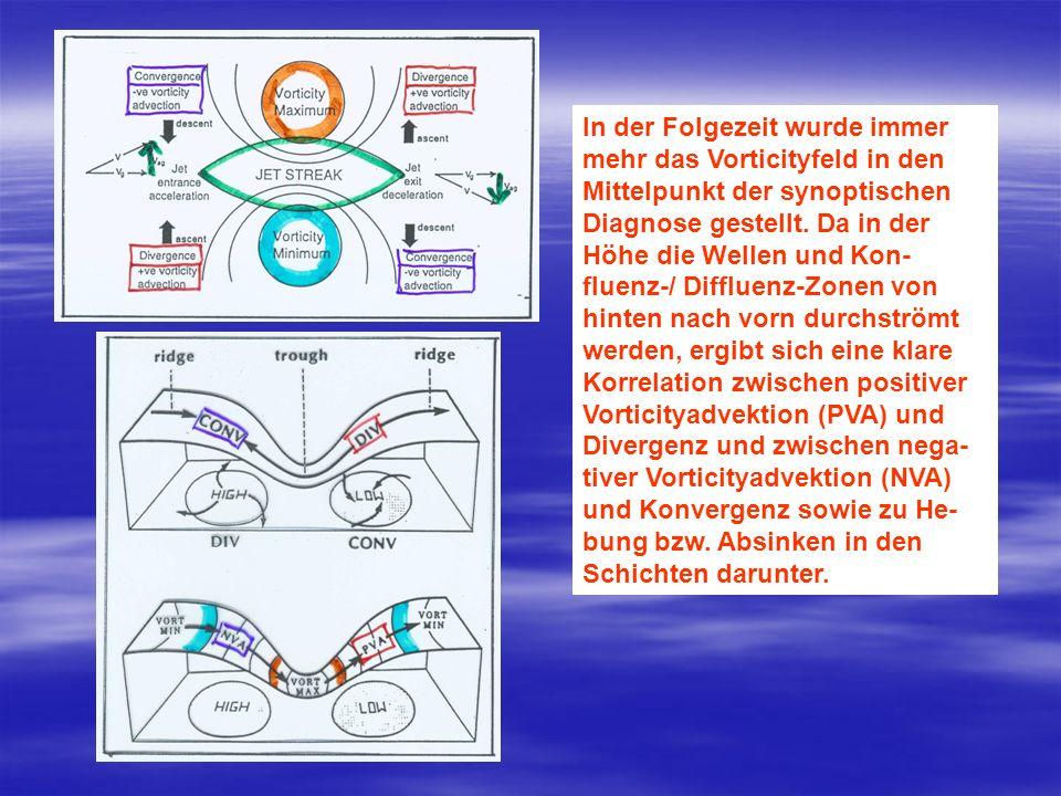 In der Folgezeit wurde immer mehr das Vorticityfeld in den Mittelpunkt der synoptischen Diagnose gestellt. Da in der Höhe die Wellen und Kon-