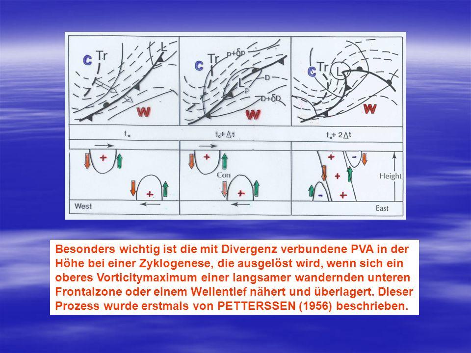 Besonders wichtig ist die mit Divergenz verbundene PVA in der Höhe bei einer Zyklogenese, die ausgelöst wird, wenn sich ein oberes Vorticitymaximum einer langsamer wandernden unteren Frontalzone oder einem Wellentief nähert und überlagert.