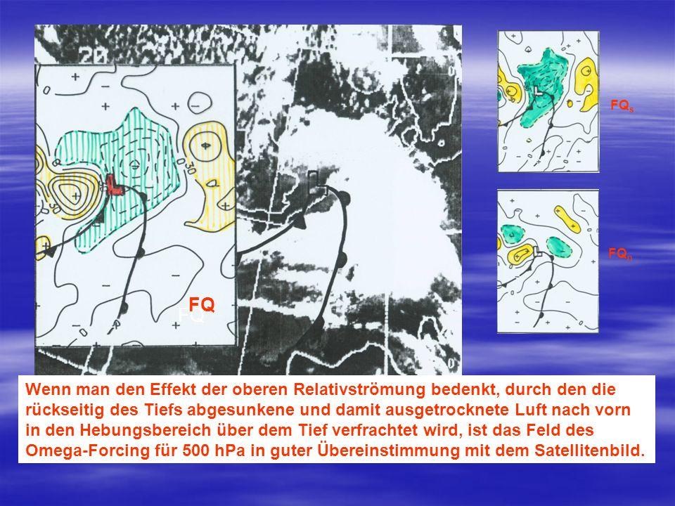 FQs FQn. FQ. FQ. Wenn man den Effekt der oberen Relativströmung bedenkt, durch den die.