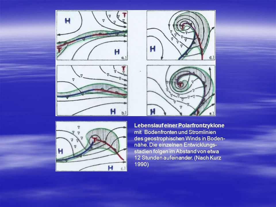 Lebenslauf einer Polarfrontzyklone