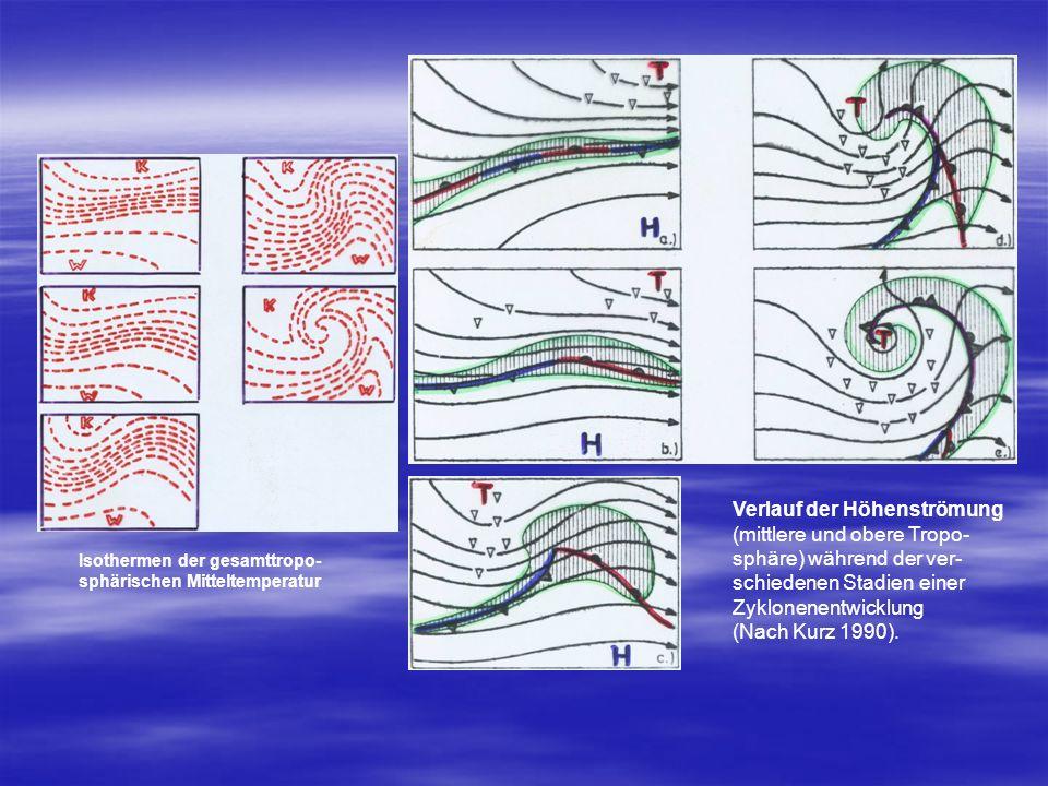 Verlauf der Höhenströmung (mittlere und obere Tropo-