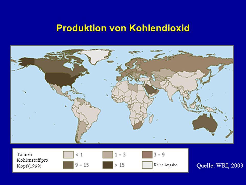Produktion von Kohlendioxid