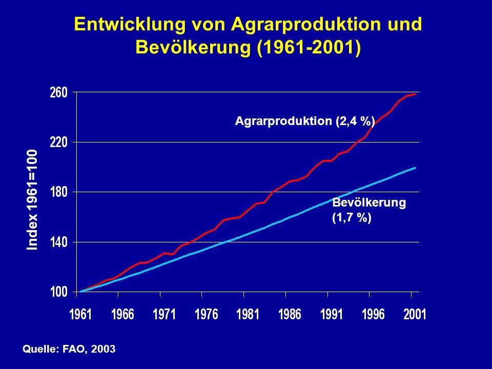 Entwicklung von Agrarproduktion und Bevölkerung (1961-2001)