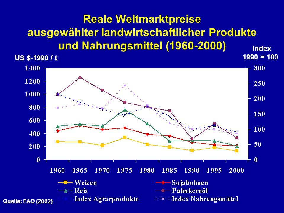 Reale Weltmarktpreise ausgewählter landwirtschaftlicher Produkte und Nahrungsmittel (1960-2000)