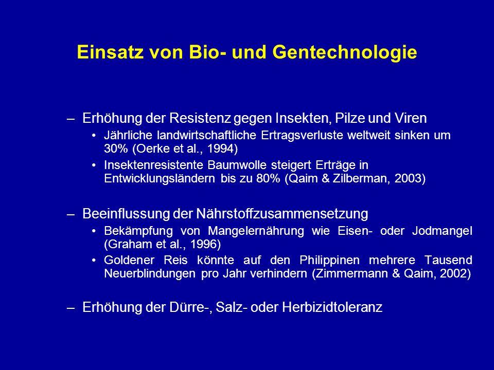 Einsatz von Bio- und Gentechnologie