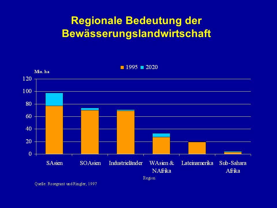 Regionale Bedeutung der Bewässerungslandwirtschaft