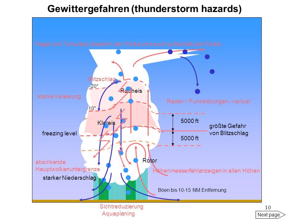 Gewittergefahren (thunderstorm hazards)