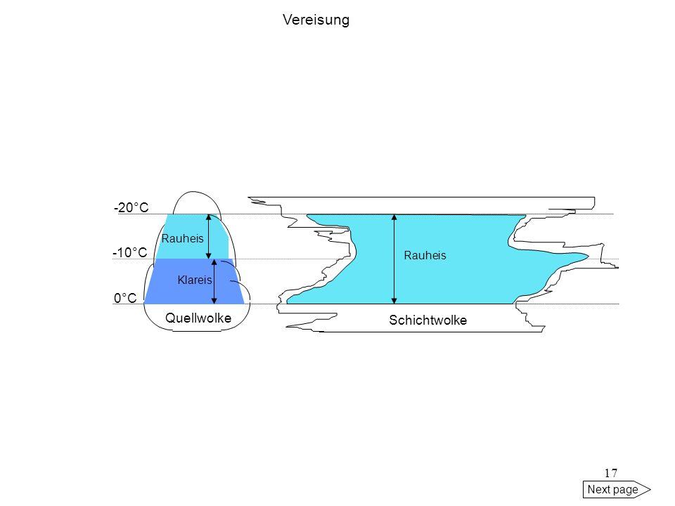 Vereisung -20°C -10°C Rauheis 0°C Quellwolke Schichtwolke Rauheis