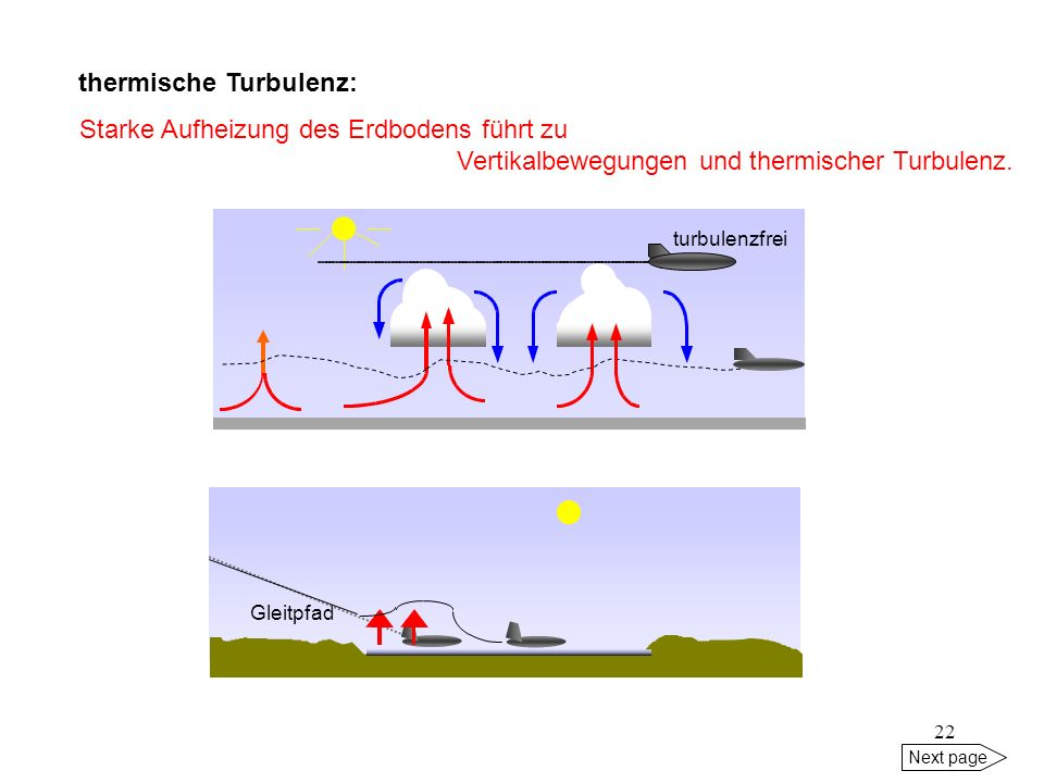 thermische Turbulenz: