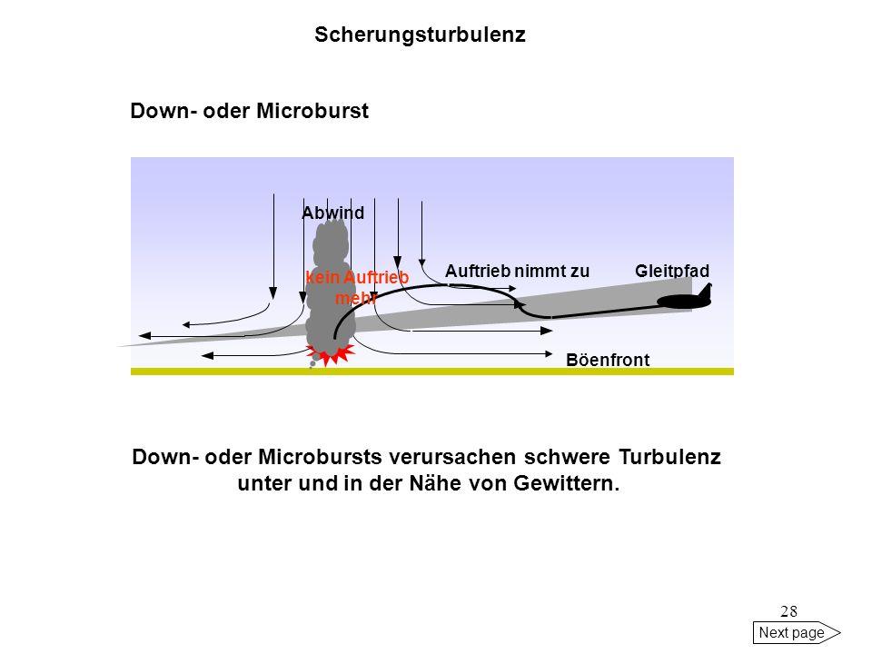 Down- oder Microbursts verursachen schwere Turbulenz