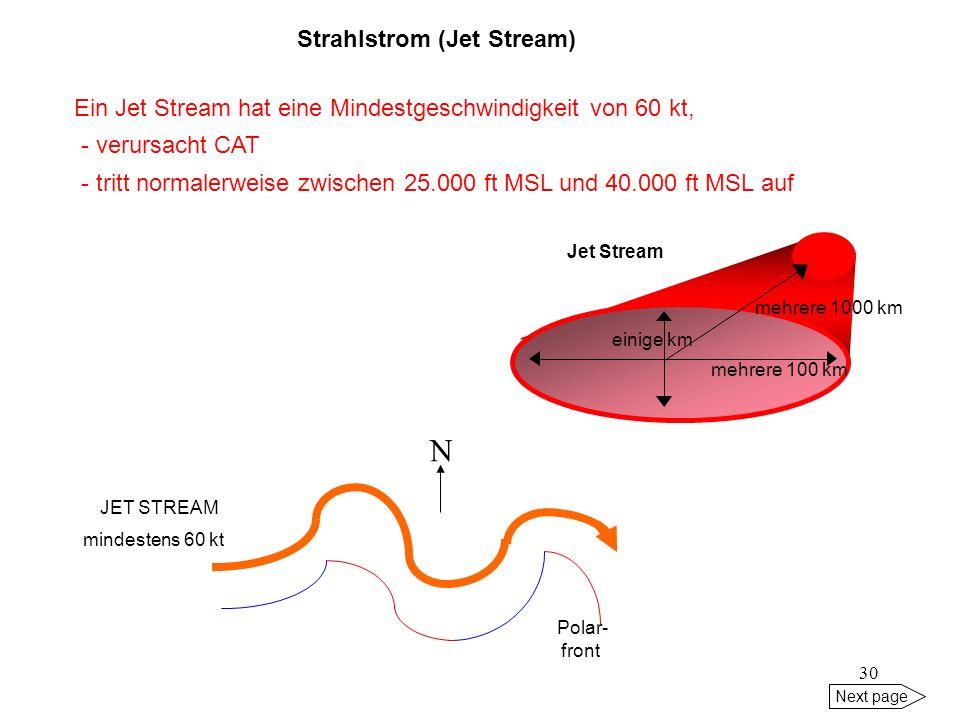 Strahlstrom (Jet Stream)