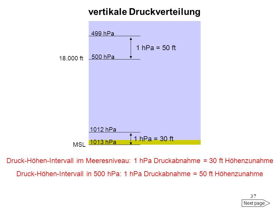 vertikale Druckverteilung