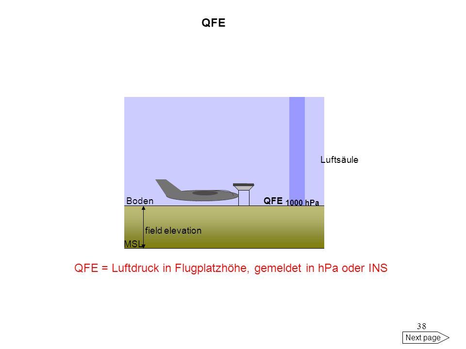 QFE = Luftdruck in Flugplatzhöhe, gemeldet in hPa oder INS