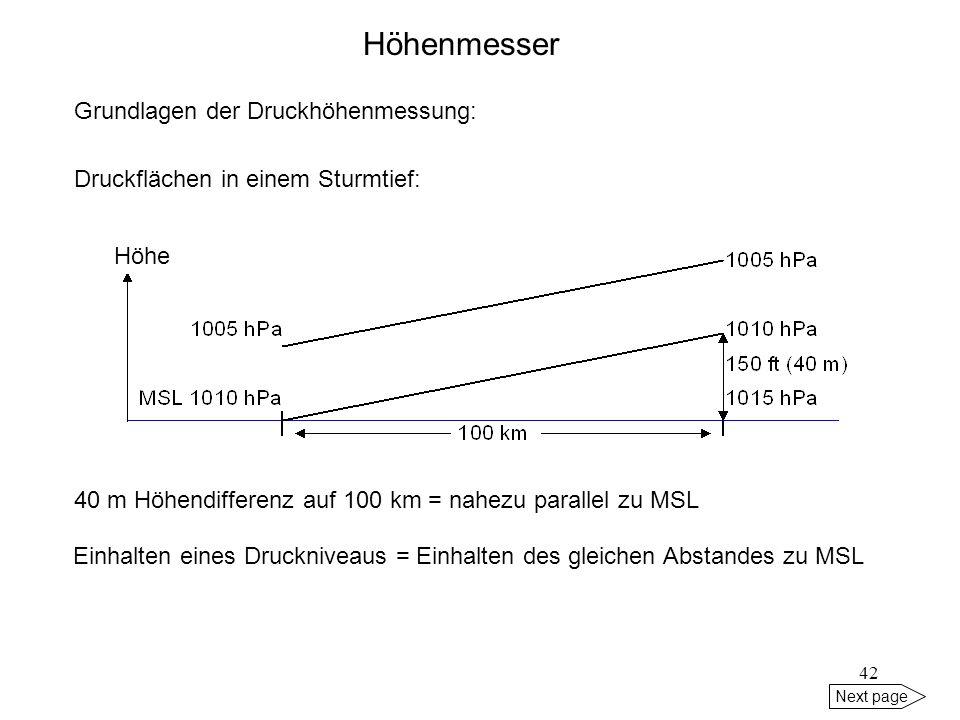 Höhenmesser Grundlagen der Druckhöhenmessung: