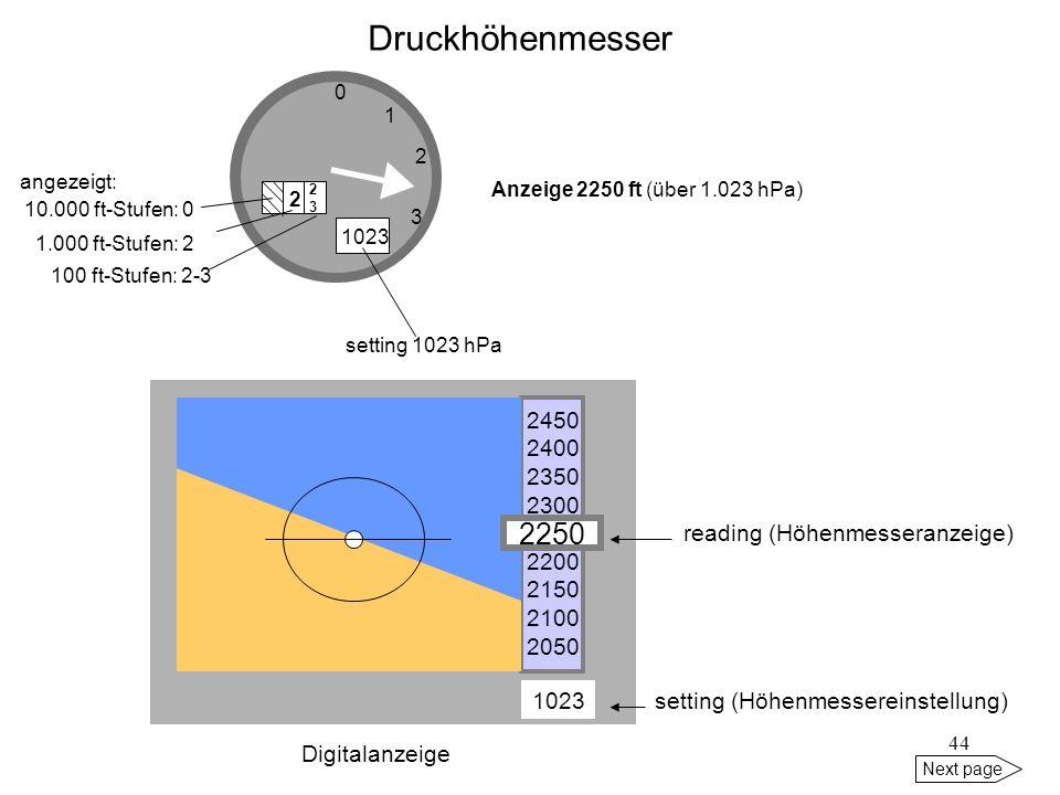 Druckhöhenmesser 2. angezeigt: 10.000 ft-Stufen: 0. Anzeige 2250 ft (über 1.023 hPa) 1.000 ft-Stufen: 2.