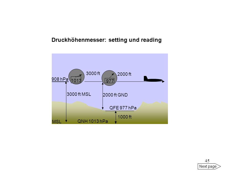 Druckhöhenmesser: setting und reading