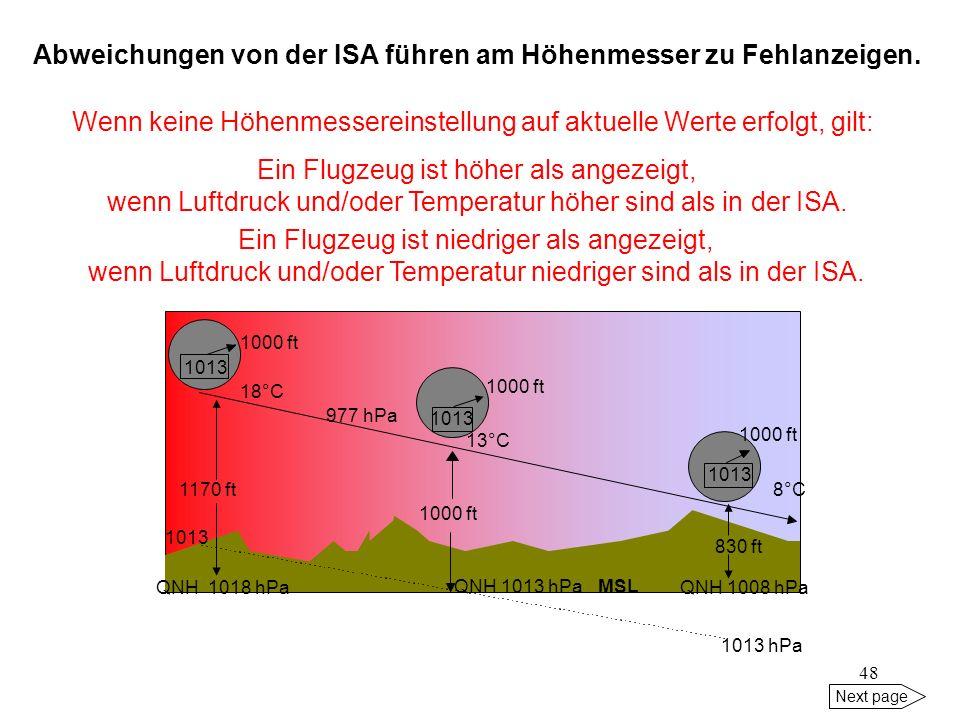Abweichungen von der ISA führen am Höhenmesser zu Fehlanzeigen.