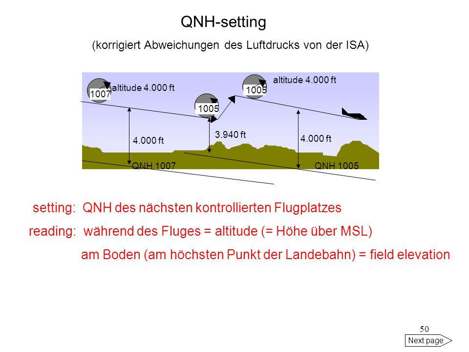 (korrigiert Abweichungen des Luftdrucks von der ISA)