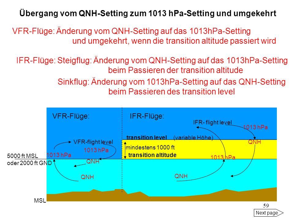 Übergang vom QNH-Setting zum 1013 hPa-Setting und umgekehrt