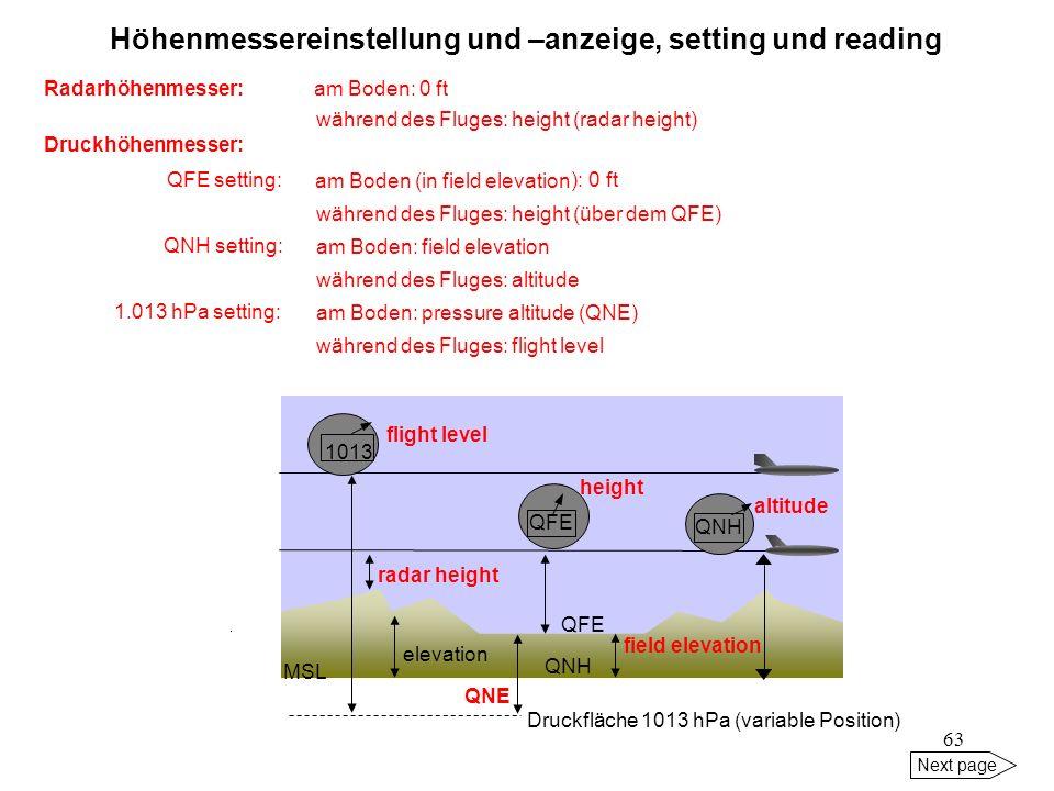 Höhenmessereinstellung und –anzeige, setting und reading
