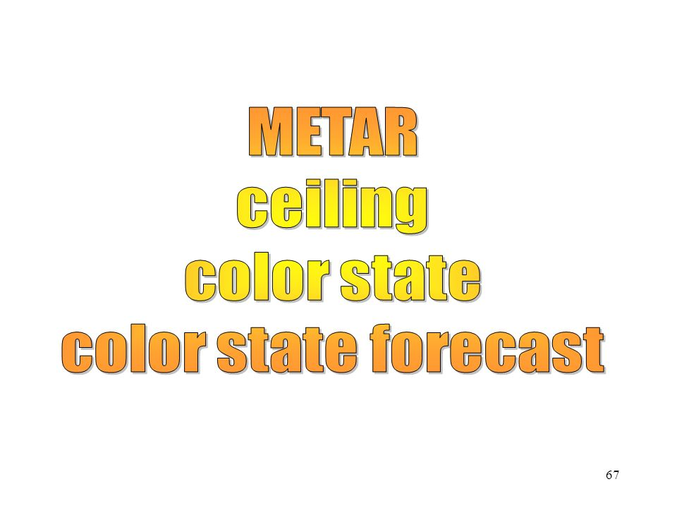 METAR ceiling color state color state forecast