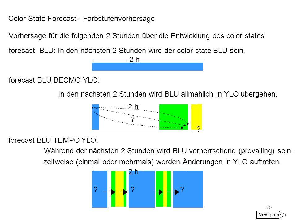 Color State Forecast - Farbstufenvorhersage