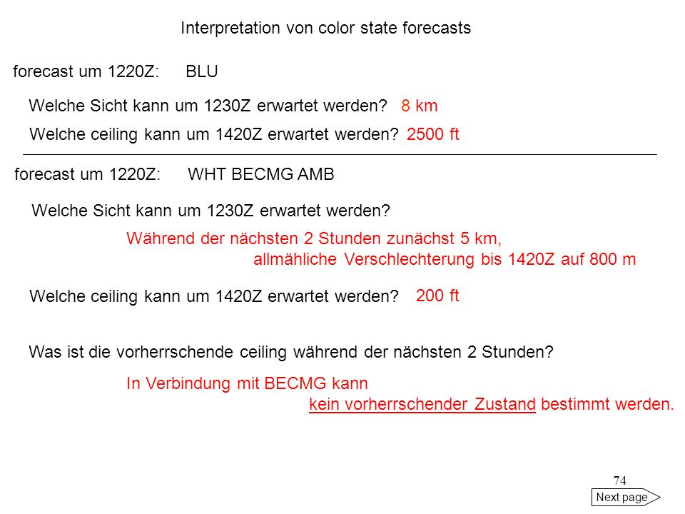 Interpretation von color state forecasts