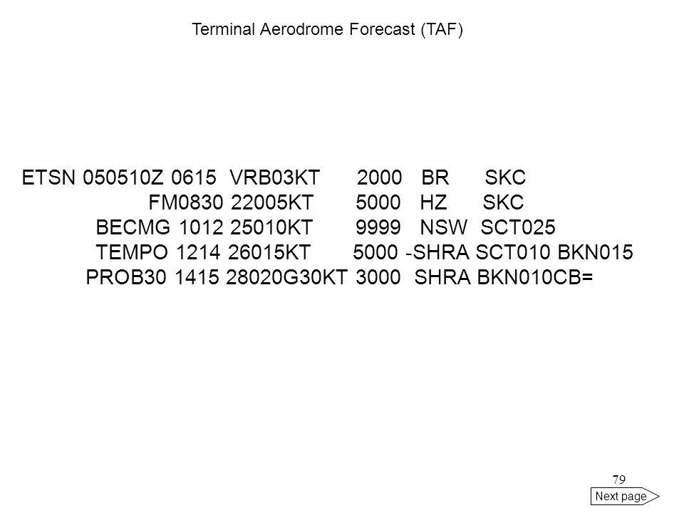 Terminal Aerodrome Forecast (TAF)