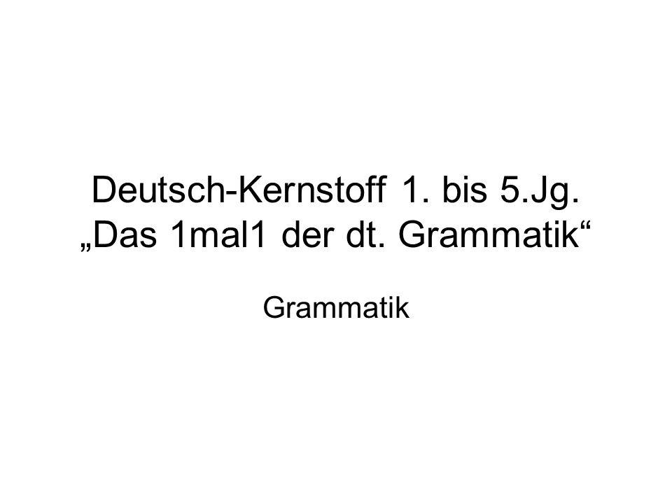 """Deutsch-Kernstoff 1. bis 5.Jg. """"Das 1mal1 der dt. Grammatik"""
