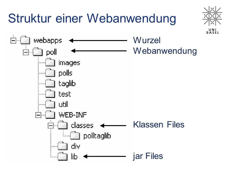 Struktur einer Webanwendung