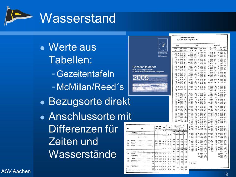 Wasserstand Werte aus Tabellen: Bezugsorte direkt