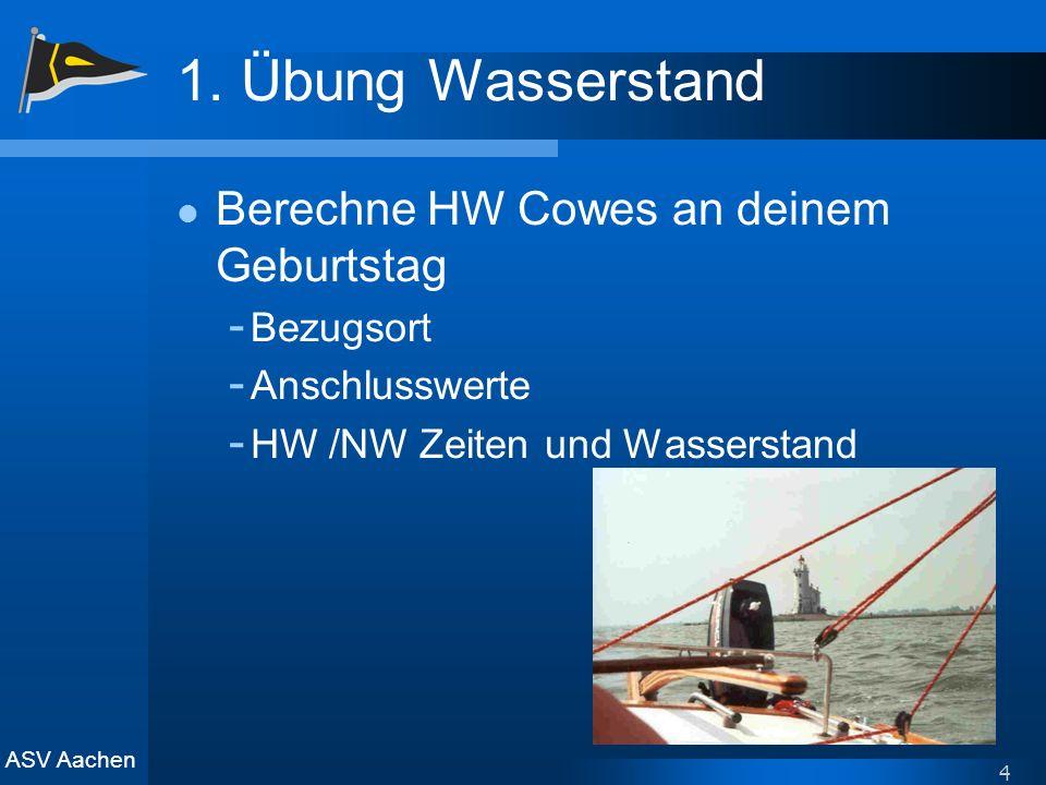 1. Übung Wasserstand Berechne HW Cowes an deinem Geburtstag Bezugsort