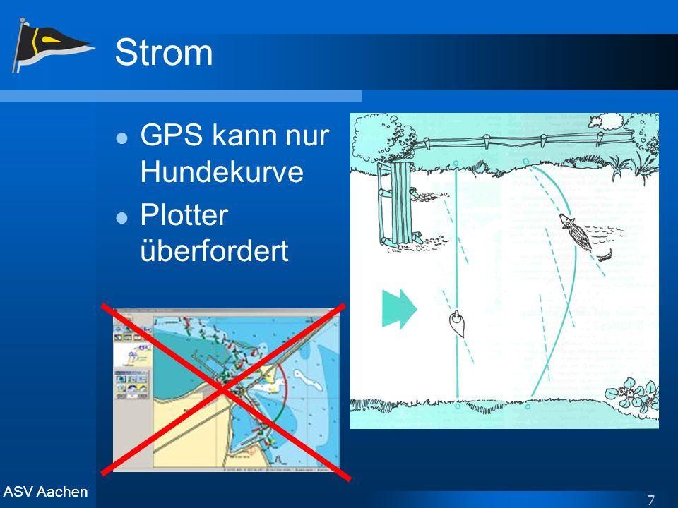 Strom GPS kann nur Hundekurve Plotter überfordert