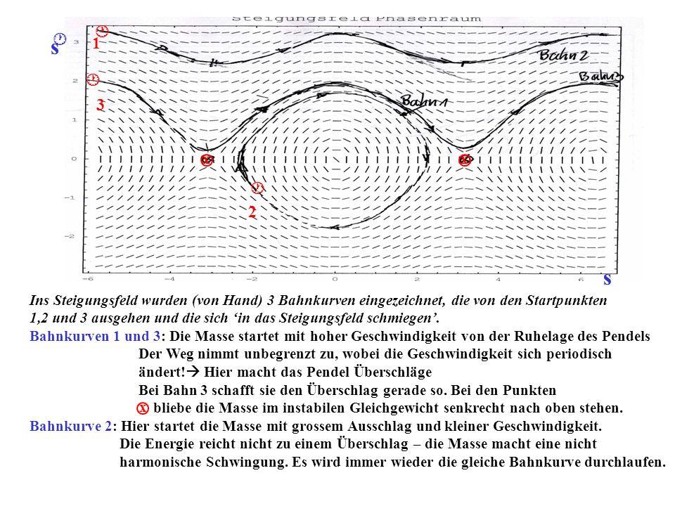 s  1. 3. 2. x. Ins Steigungsfeld wurden (von Hand) 3 Bahnkurven eingezeichnet, die von den Startpunkten.