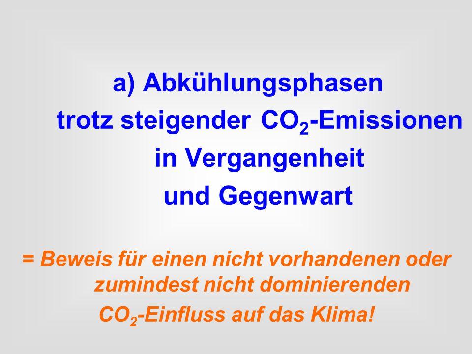 trotz steigender CO2-Emissionen CO2-Einfluss auf das Klima!