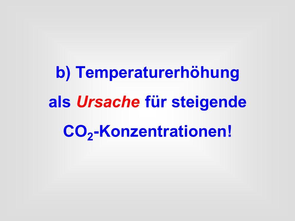 b) Temperaturerhöhung als Ursache für steigende