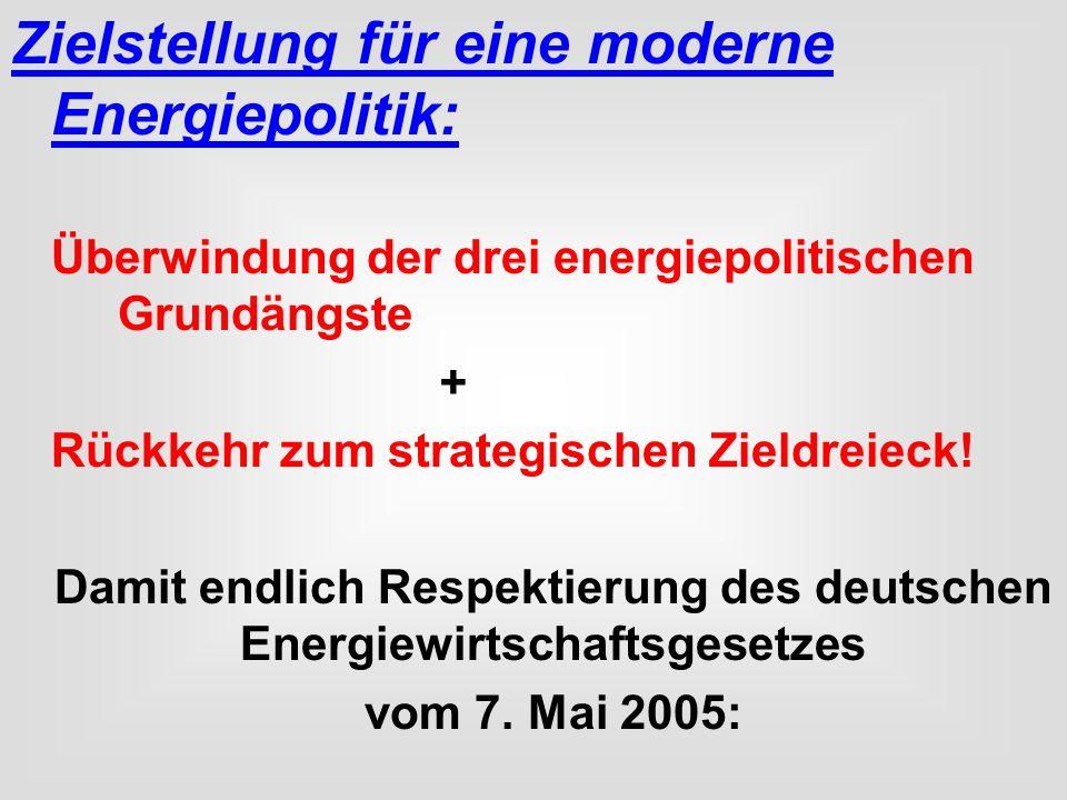 Damit endlich Respektierung des deutschen Energiewirtschaftsgesetzes