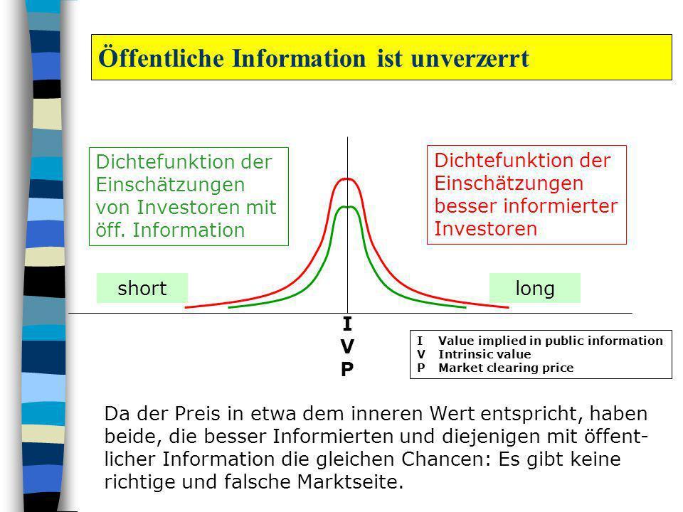 Öffentliche Information ist unverzerrt
